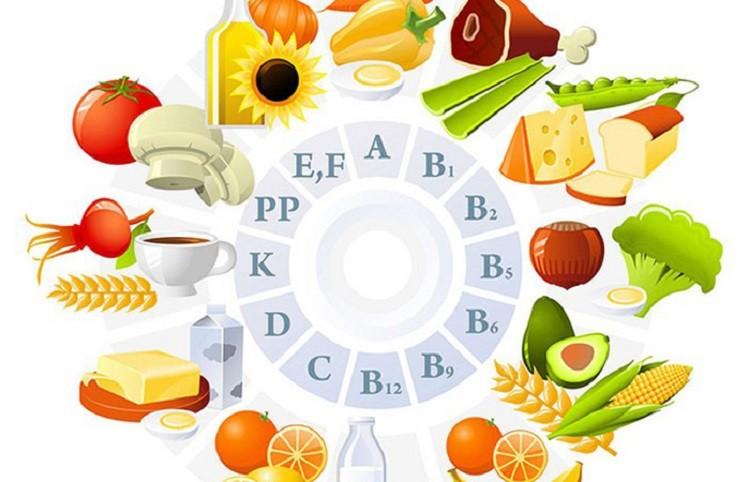 nguồn gốc vitamin