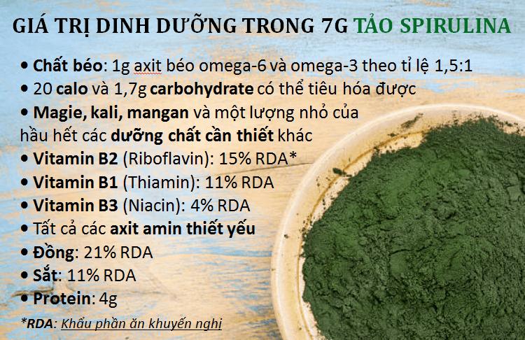 Thành phần dinh dưỡng tảo spirulina
