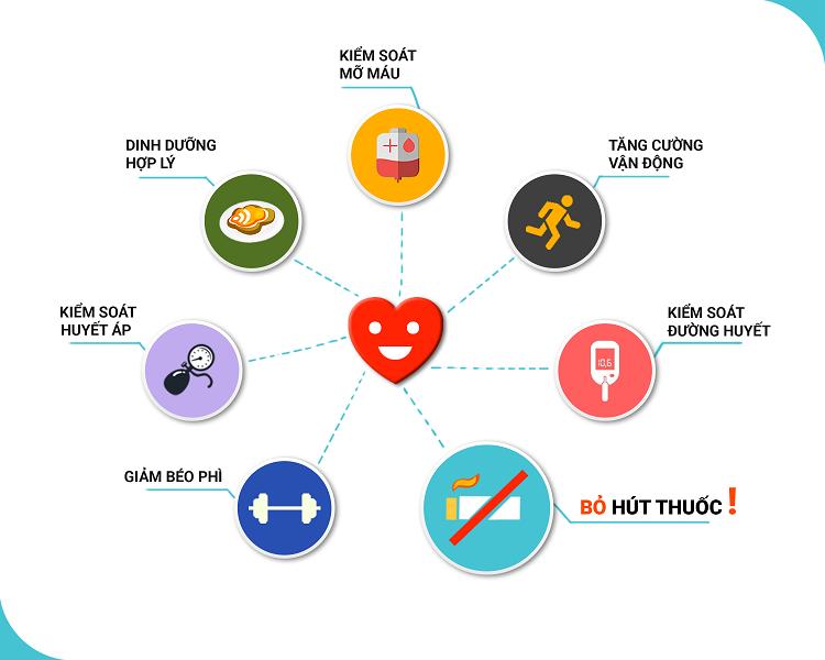 Các cách làm giảm huyết áp